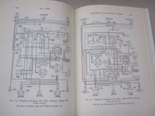 M. G. Cars; A Practical Guide to Maintenance and Repair Covering Models From 1934