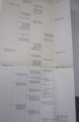 Historic Wall-Papers; From Their Inception to the Introduction of Machinery