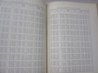 Madison Catalogue of 2786 Stars for the Epoch 1910.